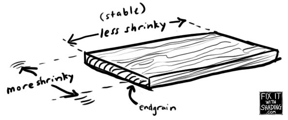 wood shrinkage and expansion across grain is greater than with grain