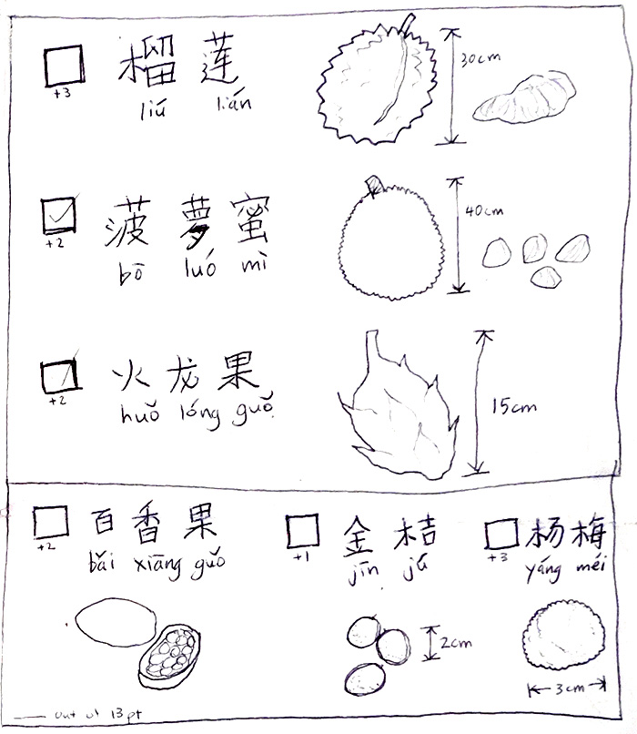 various fruits shuiguo 水果