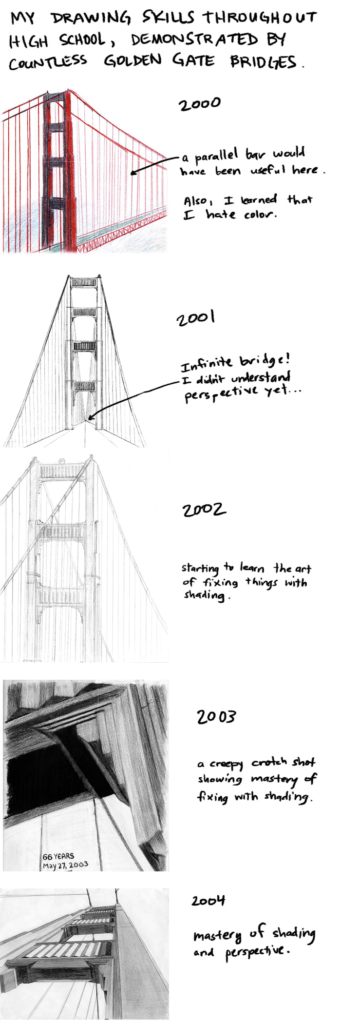 a compilation of golden gate bridge drawings