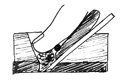 chip jamming finger plane ergonomics